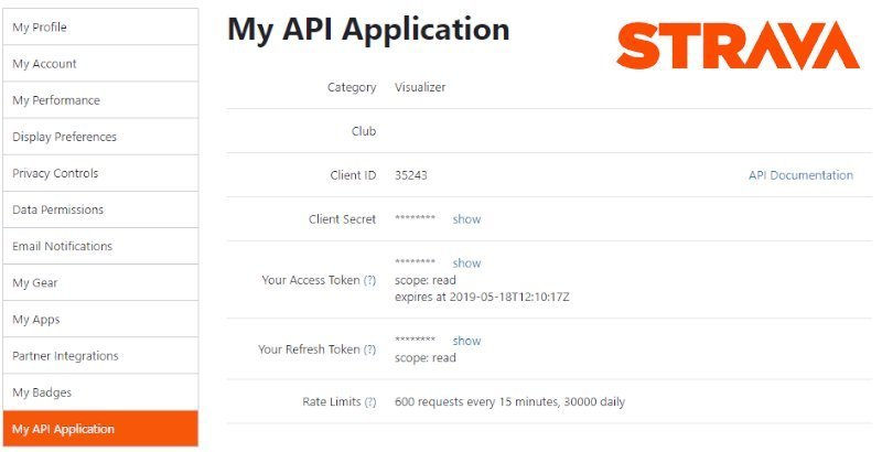 The Strava API: Free for all | Training With Data
