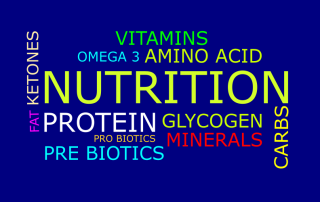 Nutrition tag cloud