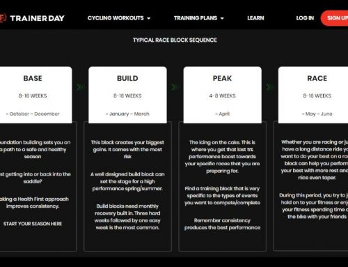 ErgDB rebrands as Trainerday, adds Training Peaks Support with 5000 Free Cycling Training Plans